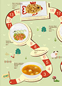 Ресторан Apart Hotel Линкер Парк предлагает детское меню, в которое входят супчики, салатики, каши, сырники и другие блюда